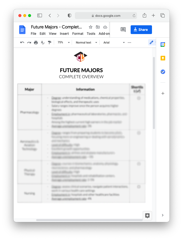 future majors overview